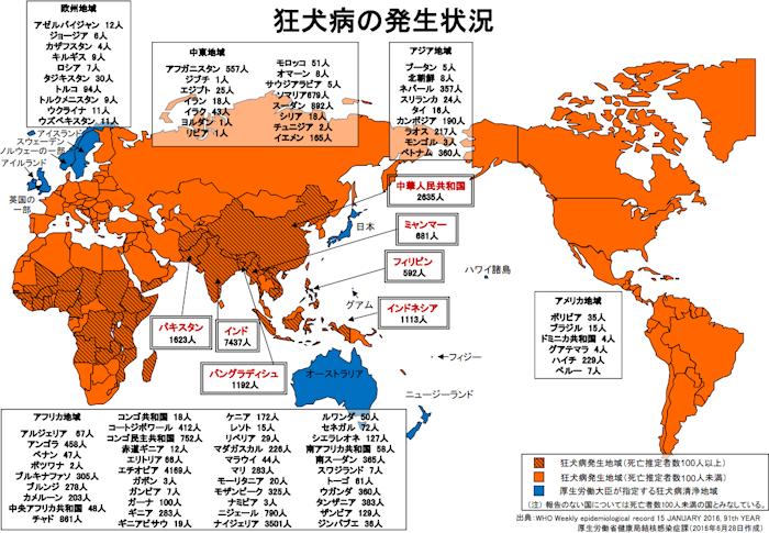 狂犬病 ワクチン 接種 海外 清浄国